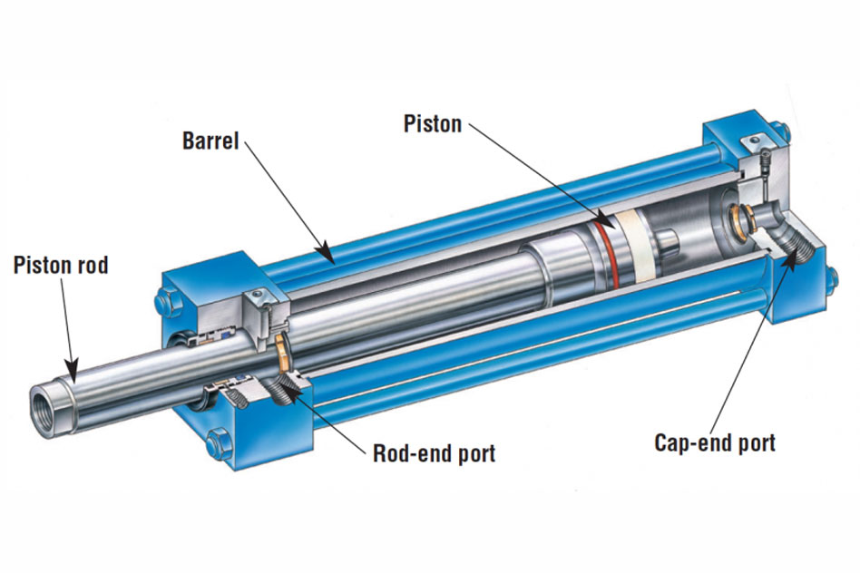 Ace Hydraulics Products Hydraulic Cylinders
